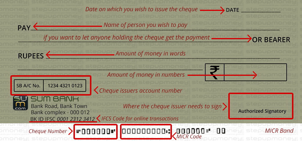 Different ways of dating a cheque